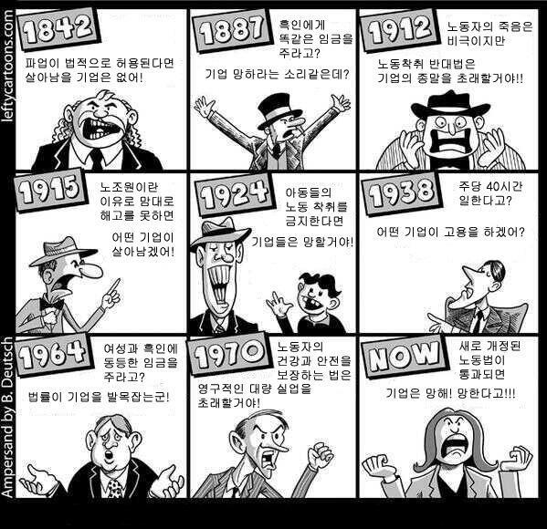 기업들의 넋두리 변천사