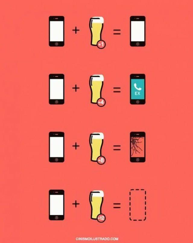 술잔의 법칙