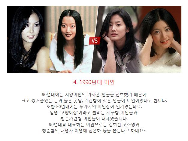 한국 미의 변천사