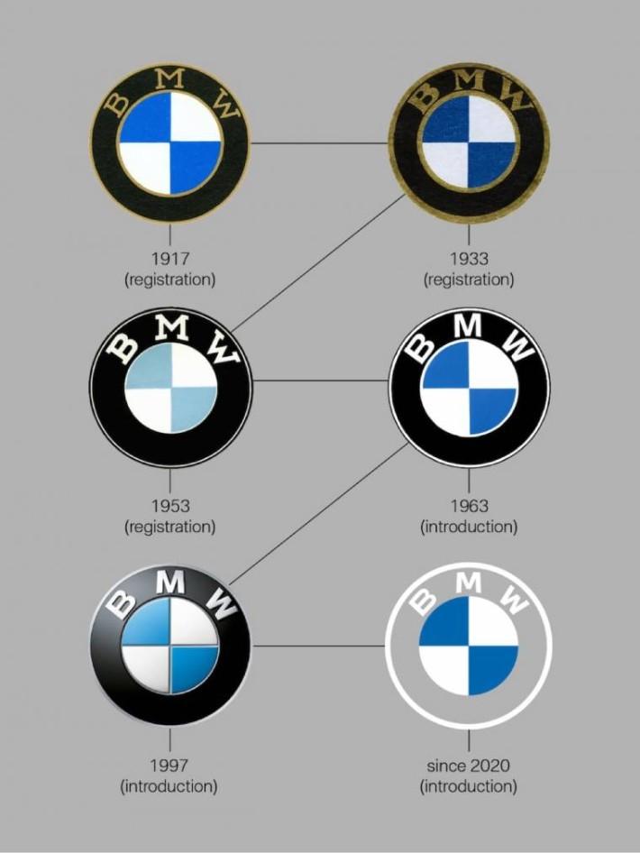 변경된 BMW 엠블럼  디자인