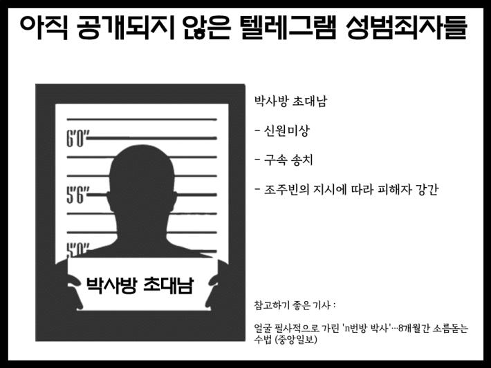 아직 신상 공개되지 않는 N번방 텔레그램 범죄자들 목록