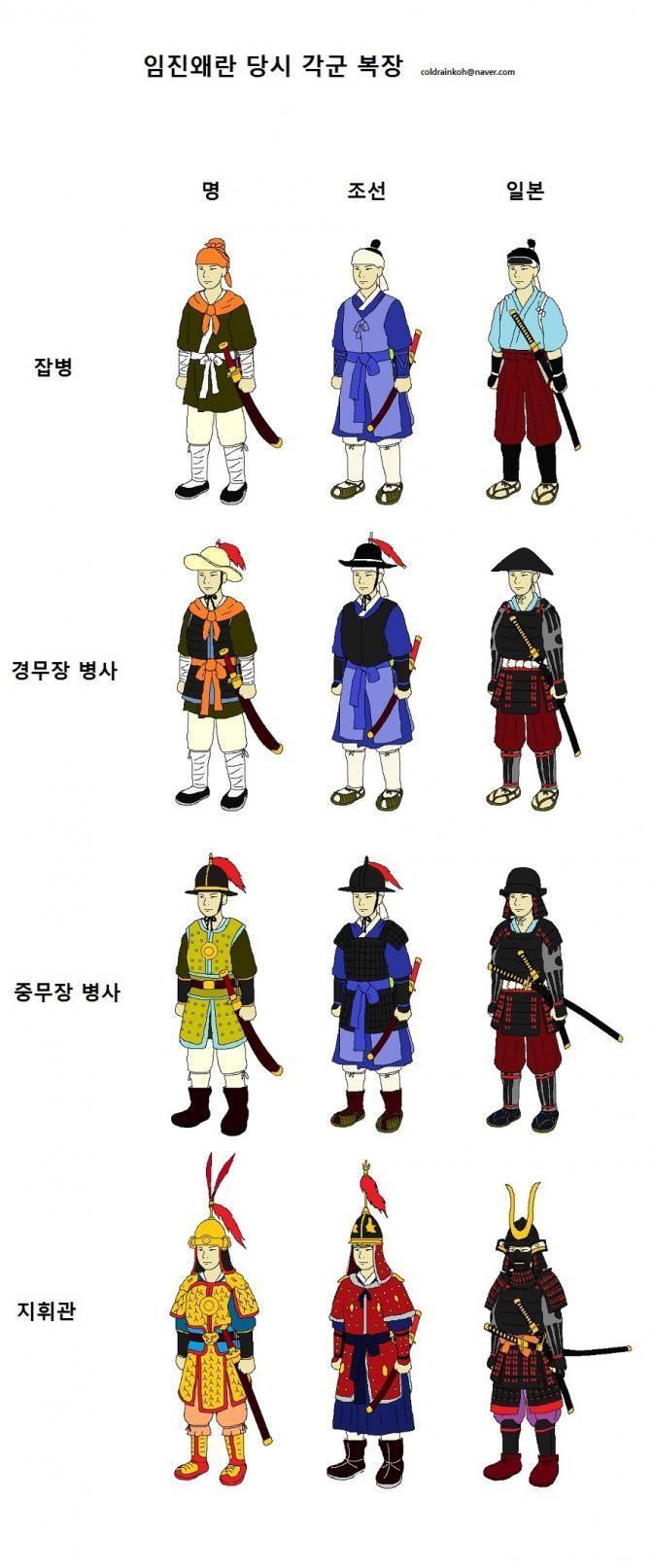 임진왜란 당시 3국 군대 모습