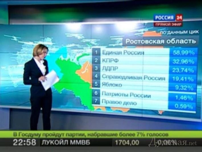 러시아식 총선