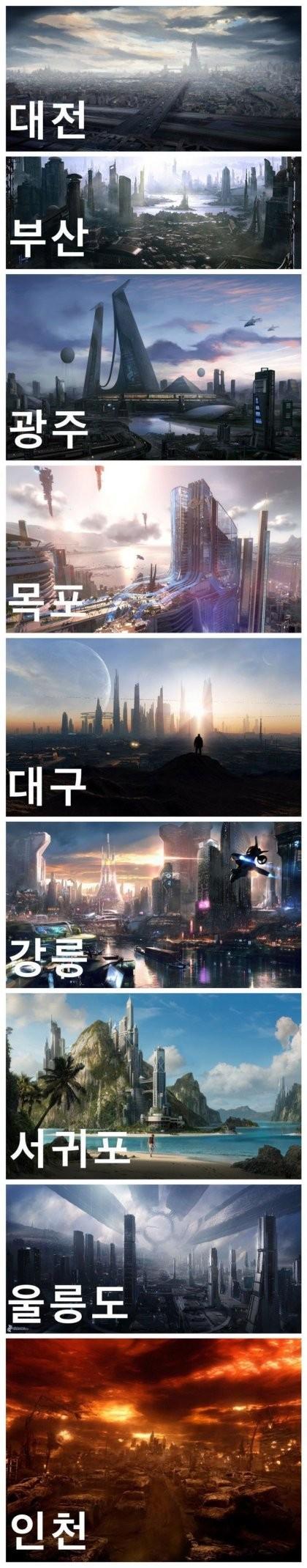 서울촌놈은 모르는 지방도시 모습